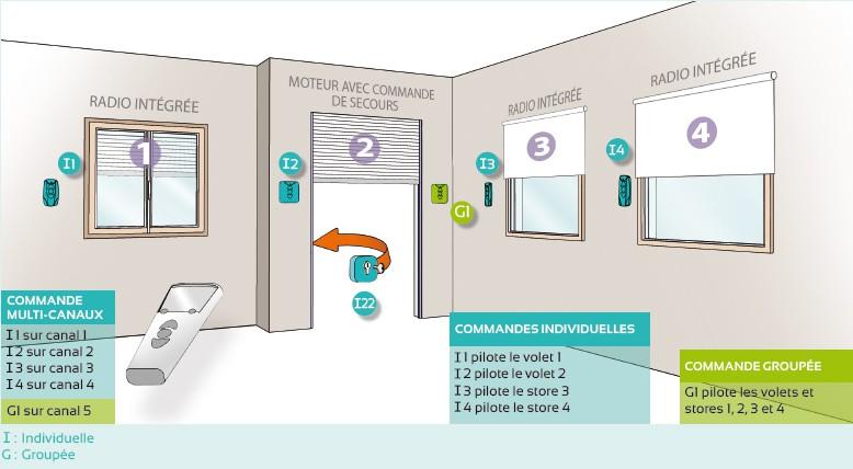 moteur store electrique great descente du store pour. Black Bedroom Furniture Sets. Home Design Ideas